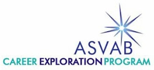 ASVAB Test Results In