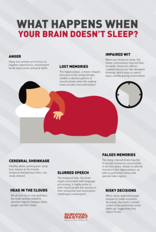 Sleep Provides Healthy Benefits