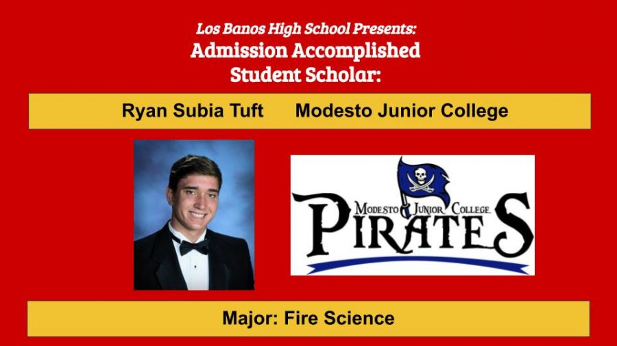 Admission+Accomplished%3A++2020+Graduate+Ryan+Subia+Tuft