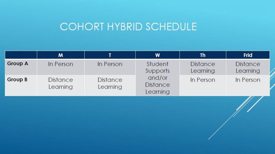 hybrid+schedule